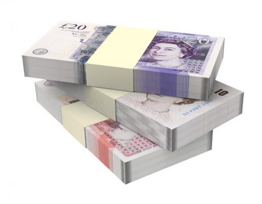 Kredyty i inwestycje prywatne od 10 000 do 85.500.